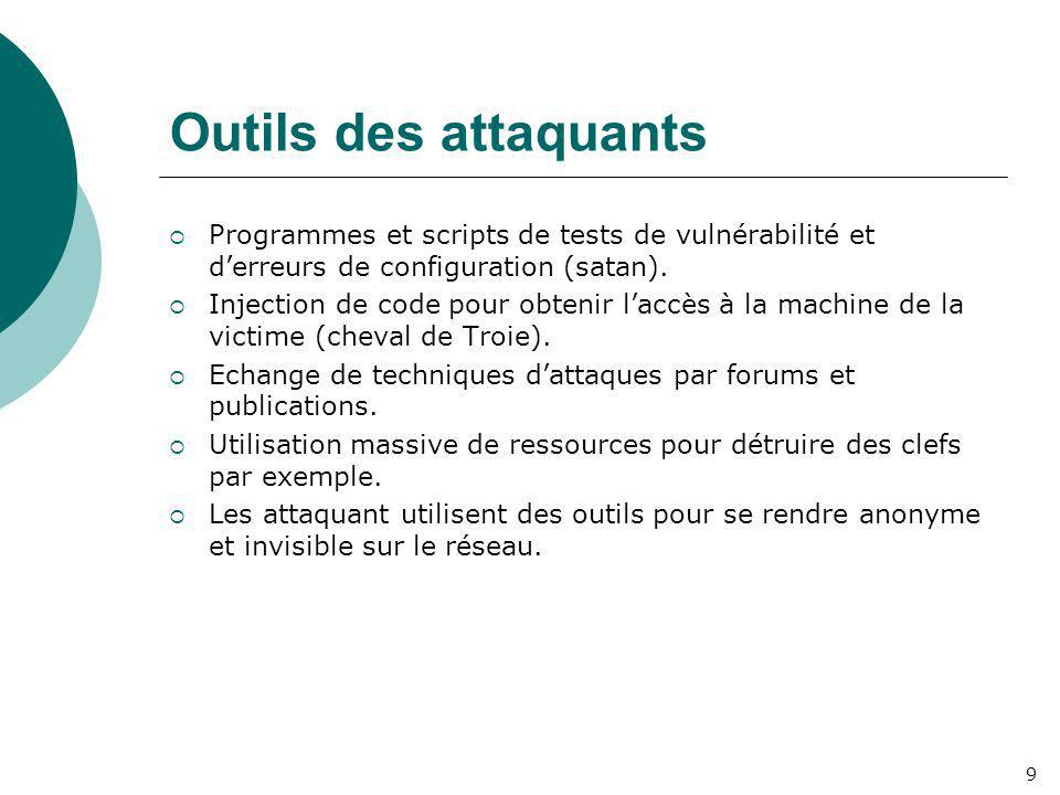 Outils des attaquants Programmes et scripts de tests de vulnérabilité et d'erreurs de configuration (satan).