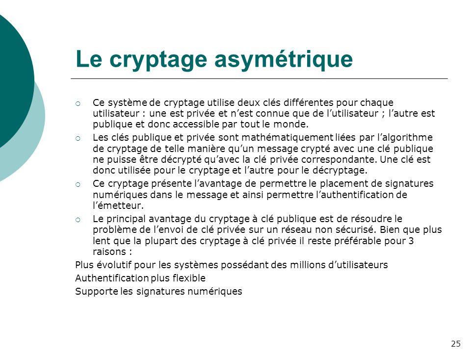Le cryptage asymétrique