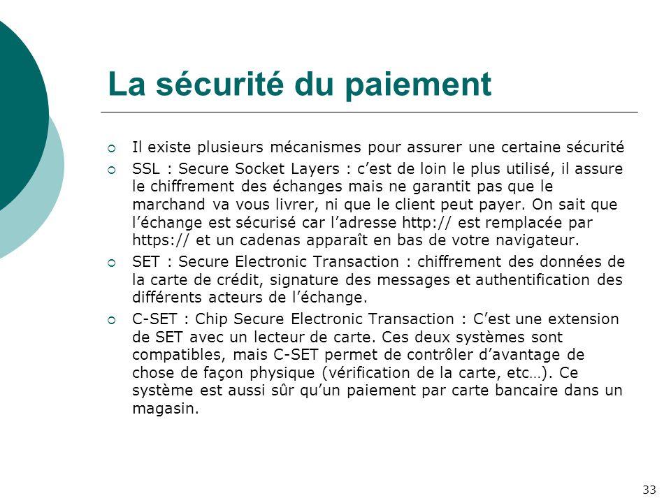 La sécurité du paiement