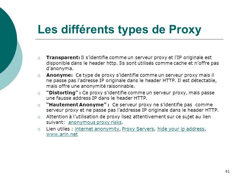 Les différents types de Proxy