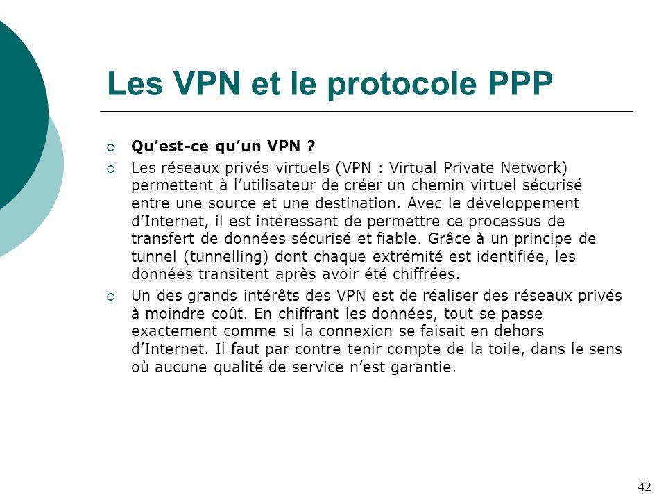 Les VPN et le protocole PPP