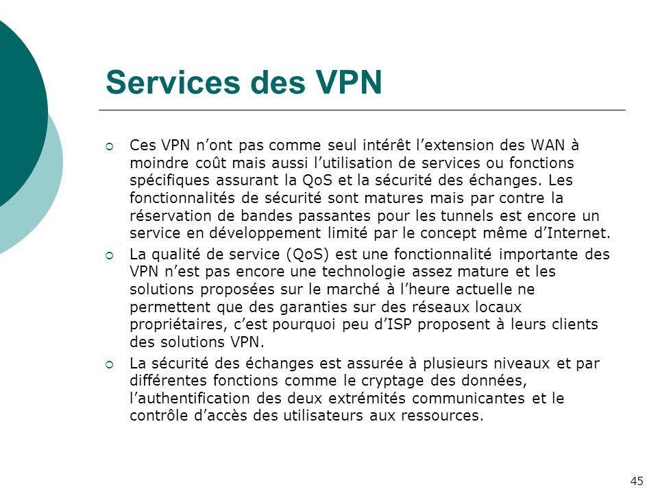 Services des VPN