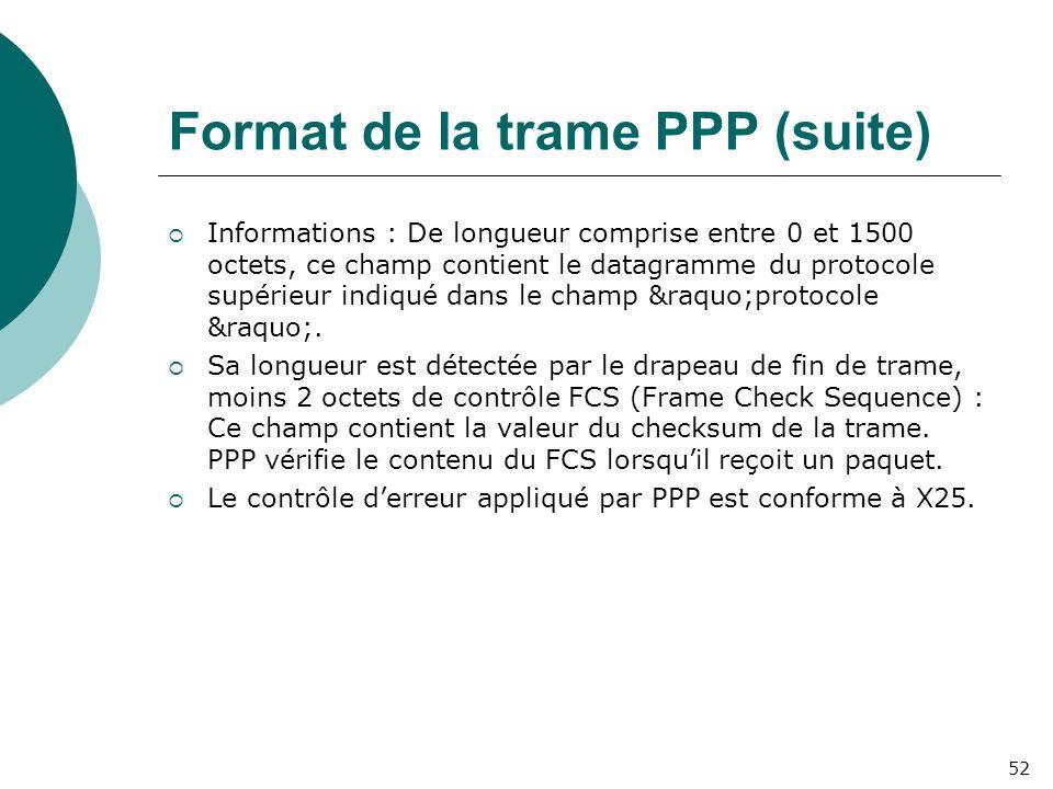 Format de la trame PPP (suite)