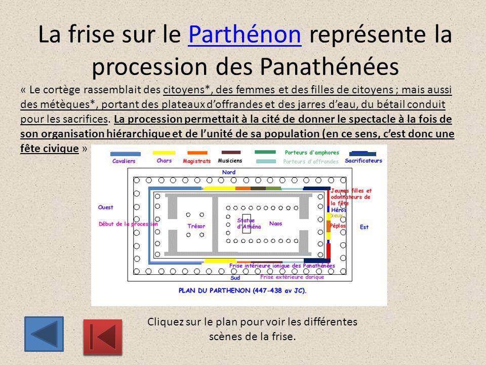 La frise sur le Parthénon représente la procession des Panathénées
