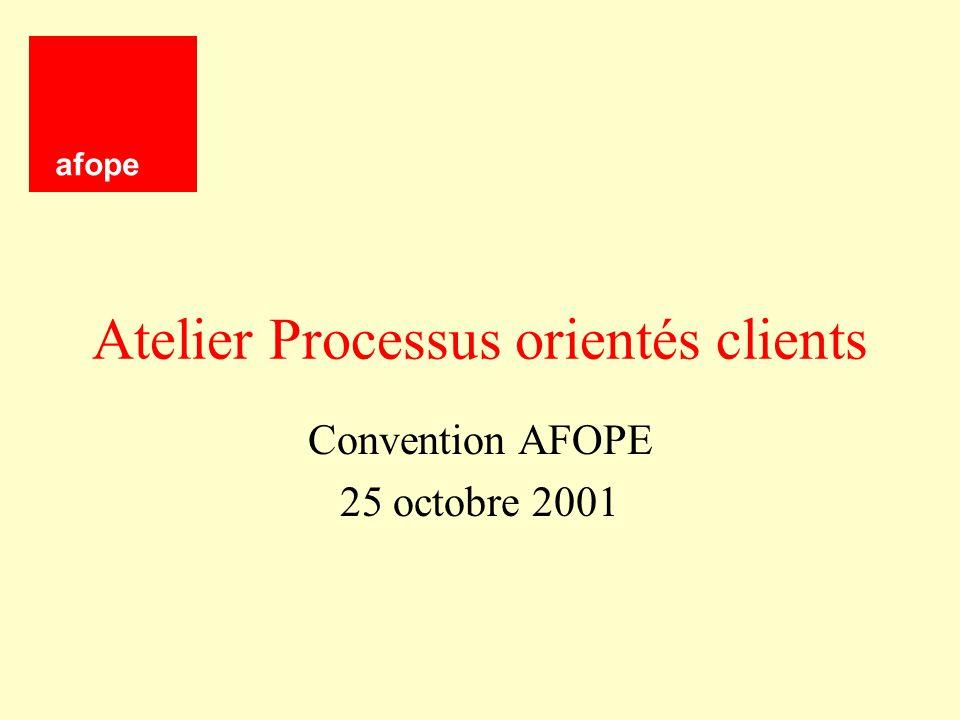 Atelier Processus orientés clients