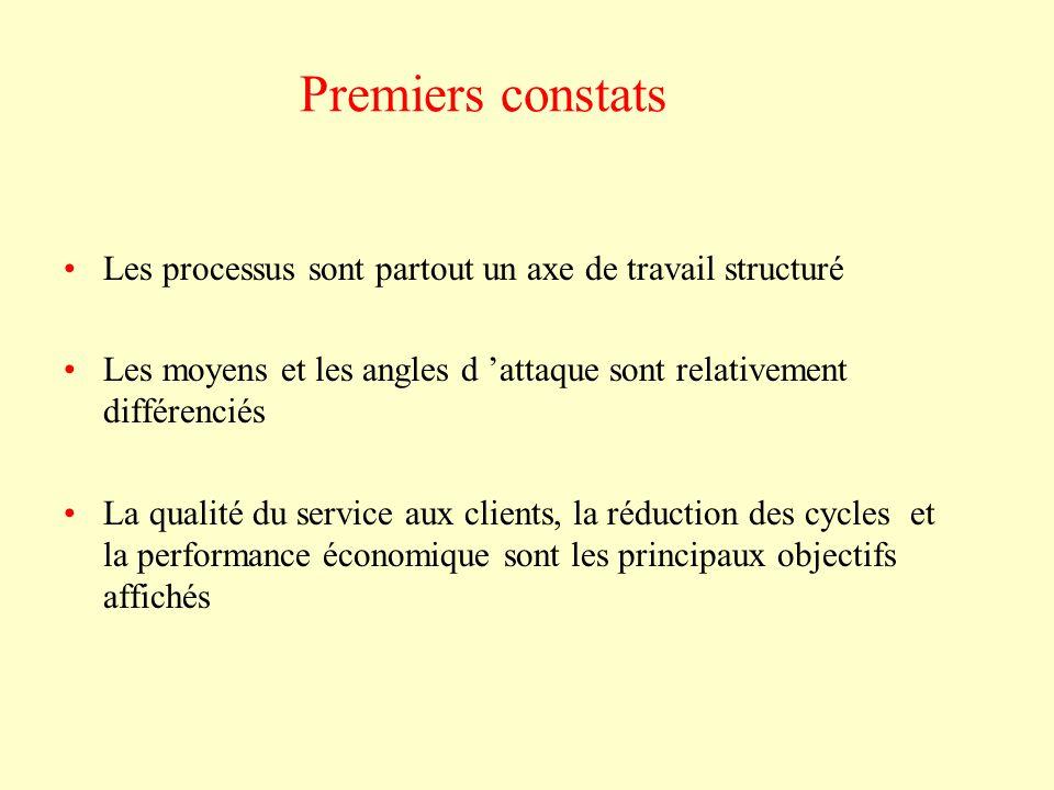 Premiers constats Les processus sont partout un axe de travail structuré. Les moyens et les angles d 'attaque sont relativement différenciés.