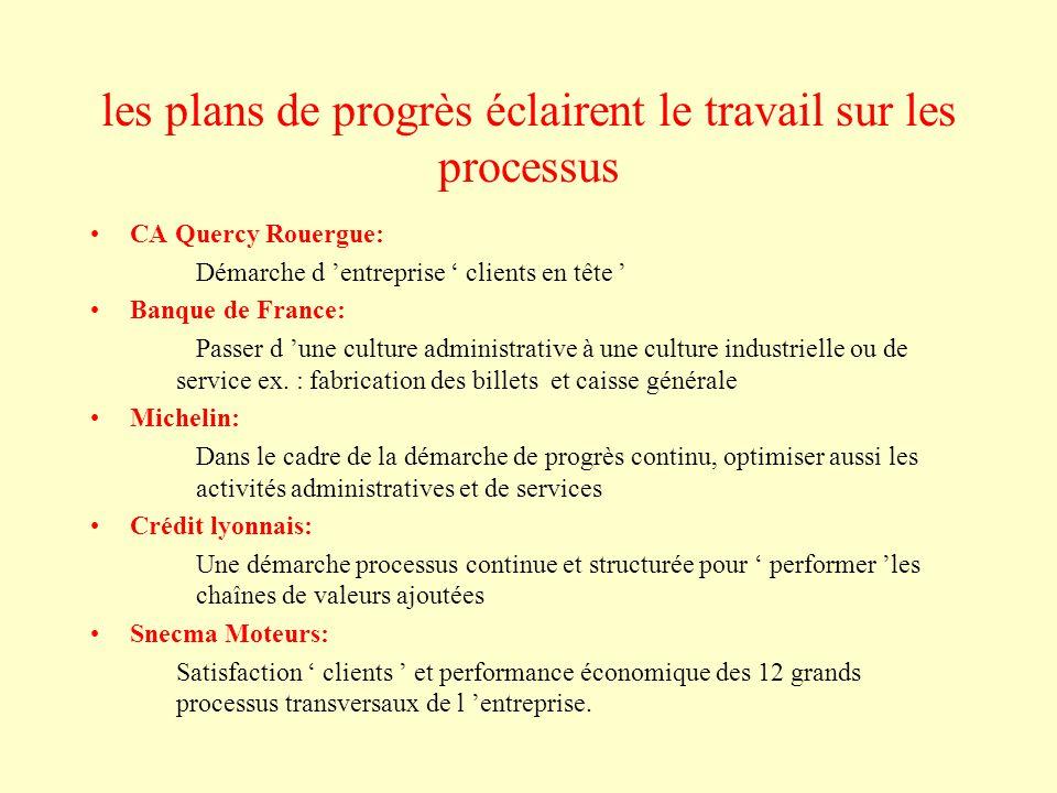 les plans de progrès éclairent le travail sur les processus