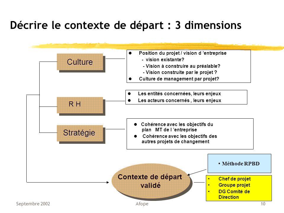 Décrire le contexte de départ : 3 dimensions