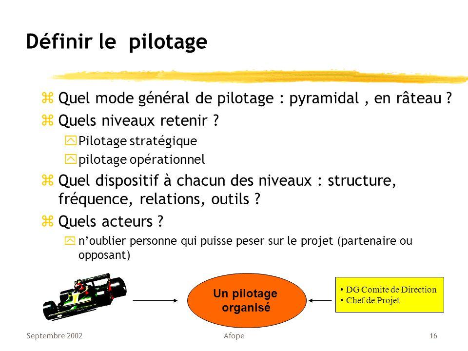 Définir le pilotage Quel mode général de pilotage : pyramidal , en râteau Quels niveaux retenir