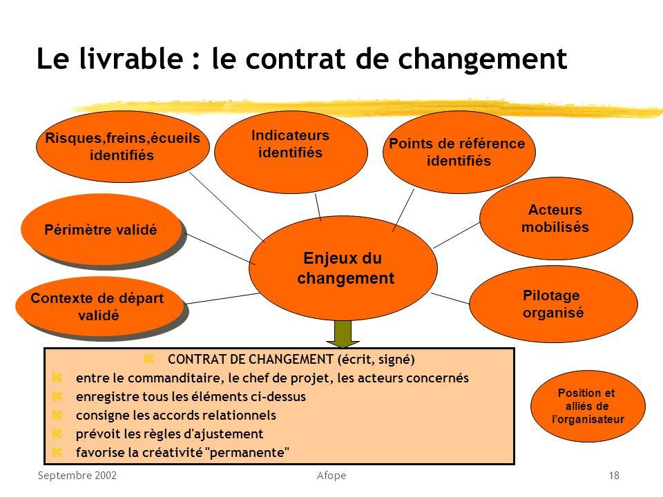 Le livrable : le contrat de changement