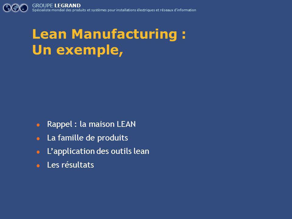 Lean Manufacturing : Un exemple, Rappel : la maison LEAN