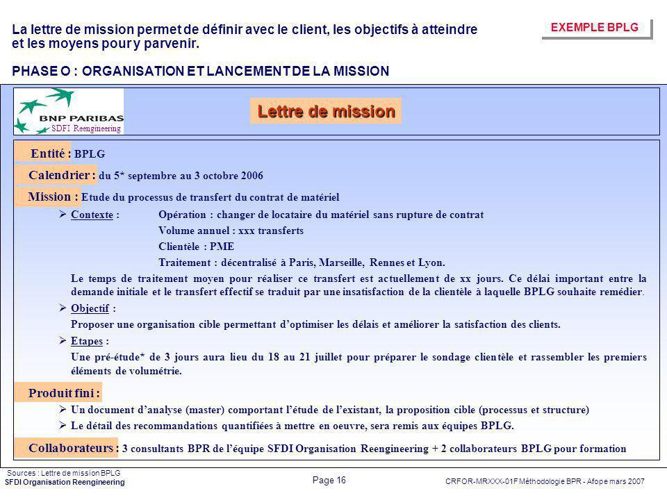 La lettre de mission permet de définir avec le client, les objectifs à atteindre et les moyens pour y parvenir. PHASE O : ORGANISATION ET LANCEMENT DE LA MISSION
