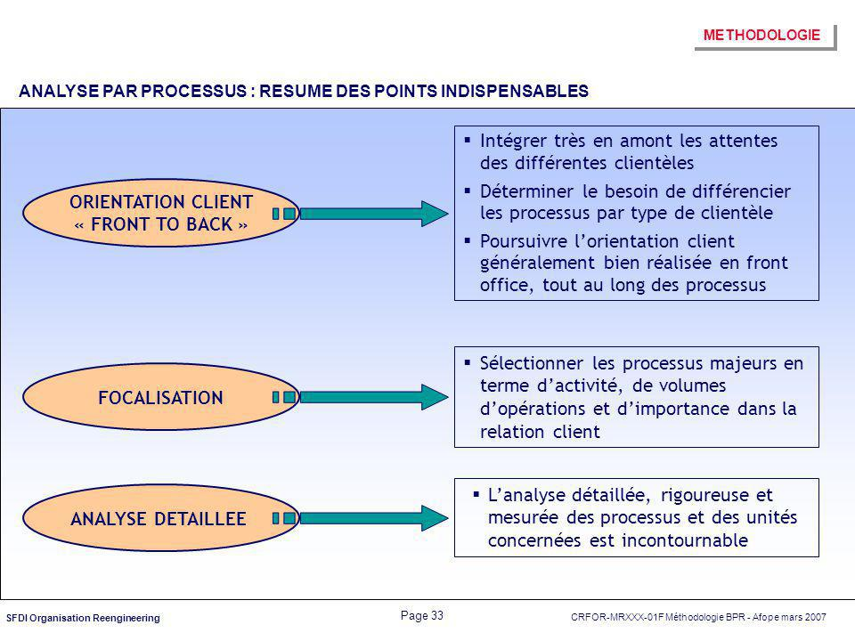 ORIENTATION CLIENT « FRONT TO BACK » FOCALISATION ANALYSE DETAILLEE