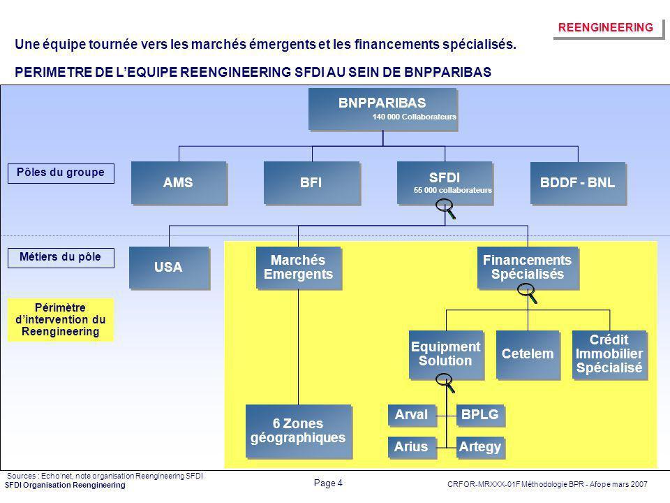 Financements Spécialisés