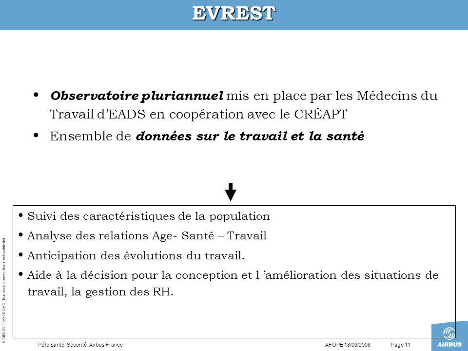 EVREST Observatoire pluriannuel mis en place par les Médecins du Travail d'EADS en coopération avec le CRÉAPT.