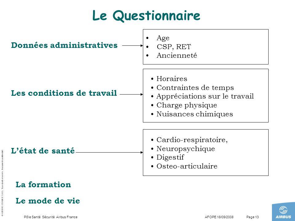 Le Questionnaire Données administratives Les conditions de travail