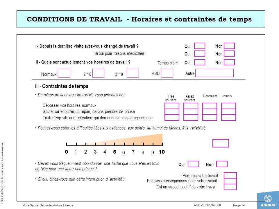 CONDITIONS DE TRAVAIL - Horaires et contraintes de temps