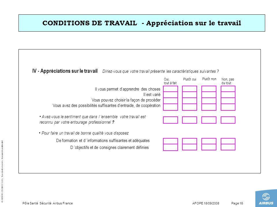 CONDITIONS DE TRAVAIL - Appréciation sur le travail
