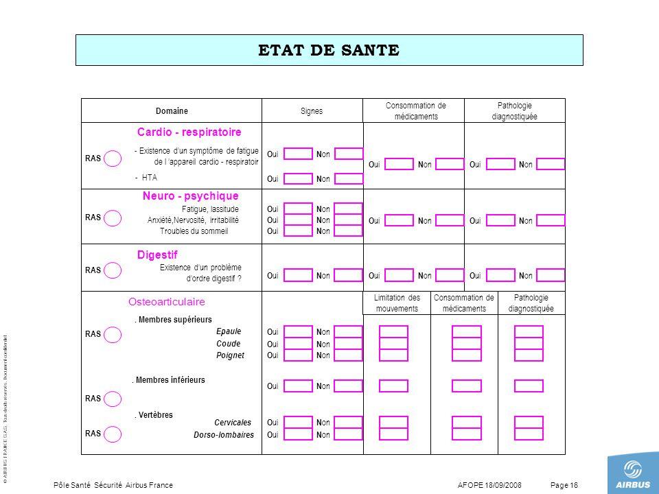 ETAT DE SANTE Cardio - respiratoire Neuro - psychique Digestif