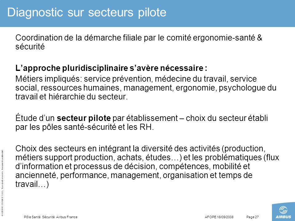 Diagnostic sur secteurs pilote
