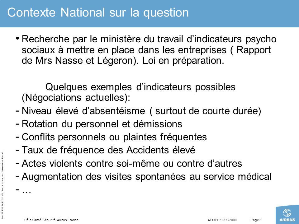 Contexte National sur la question