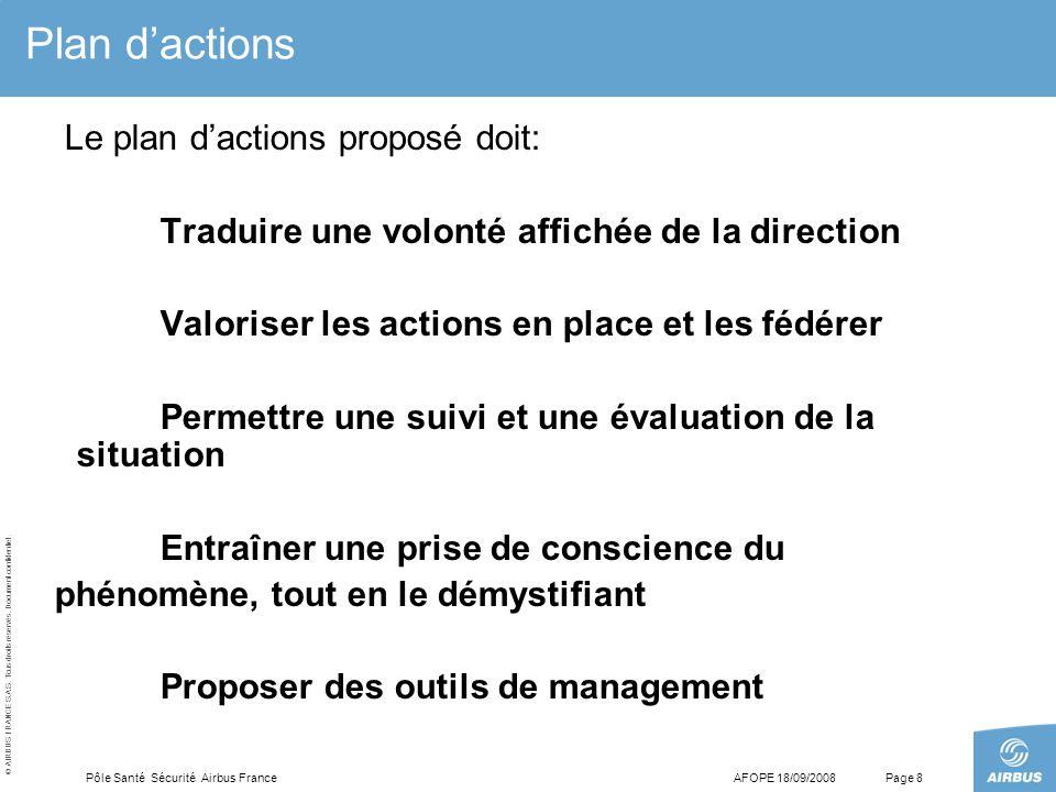 Plan d'actions Le plan d'actions proposé doit:
