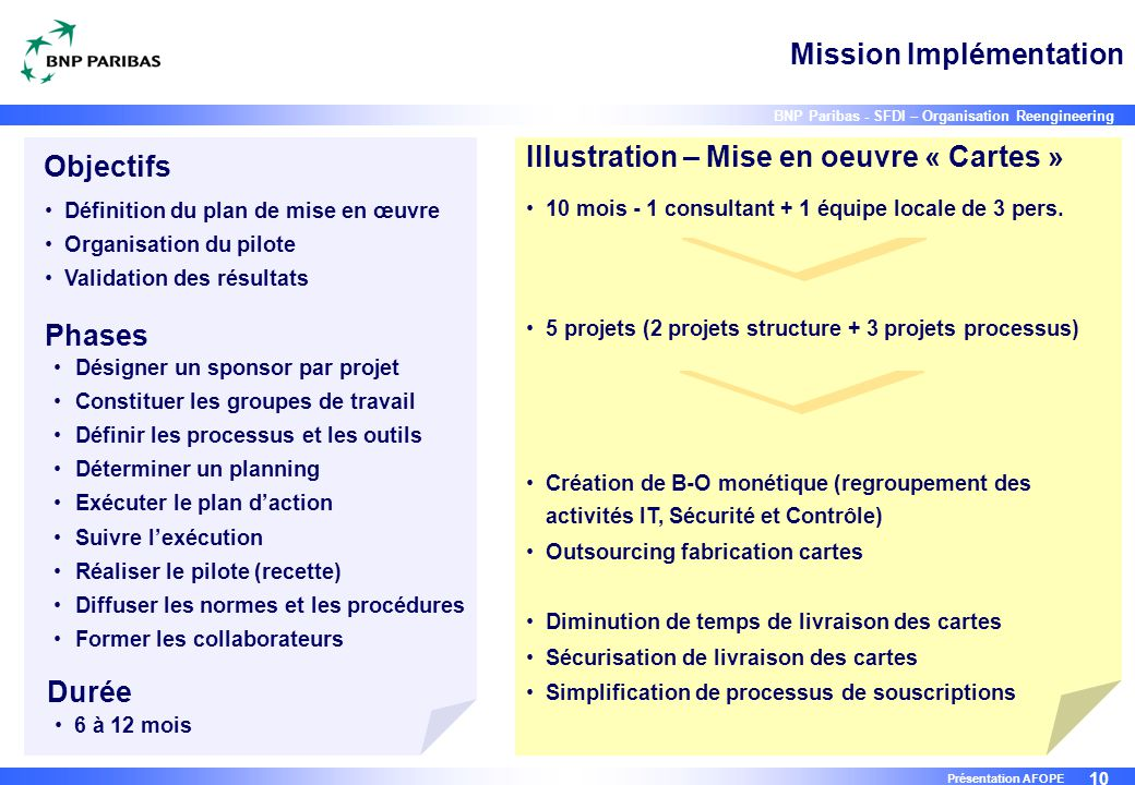 Mission Implémentation