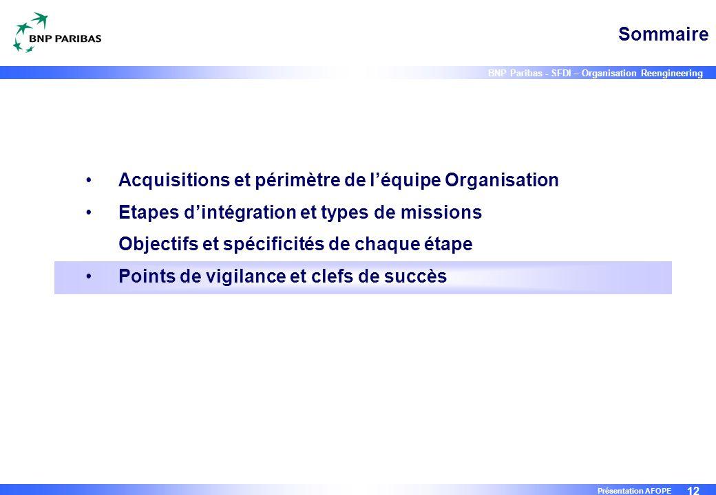 Acquisitions et périmètre de l'équipe Organisation