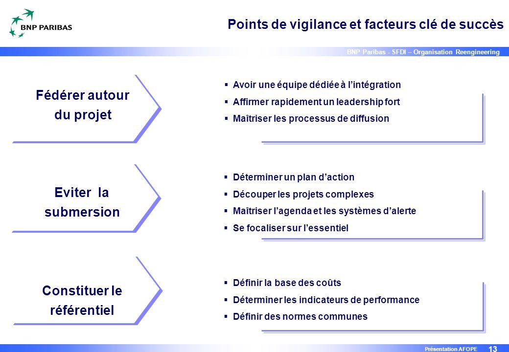 Points de vigilance et facteurs clé de succès