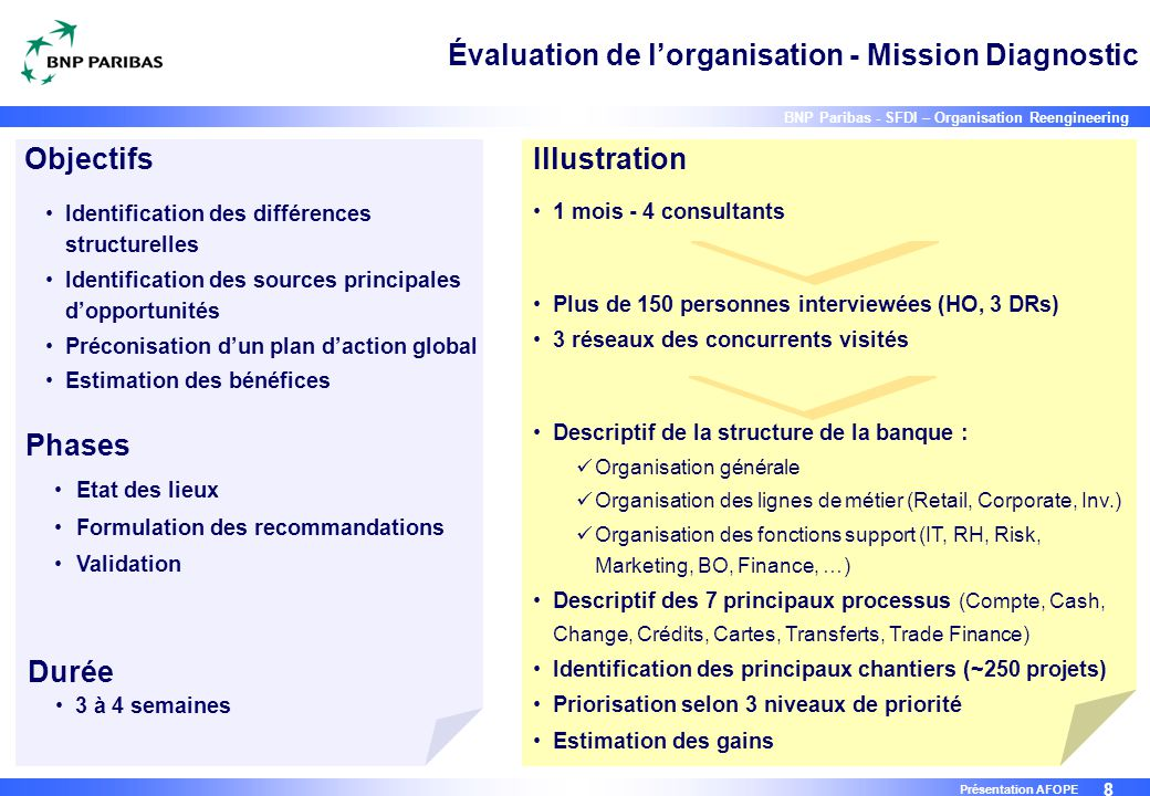 Évaluation de l'organisation - Mission Diagnostic