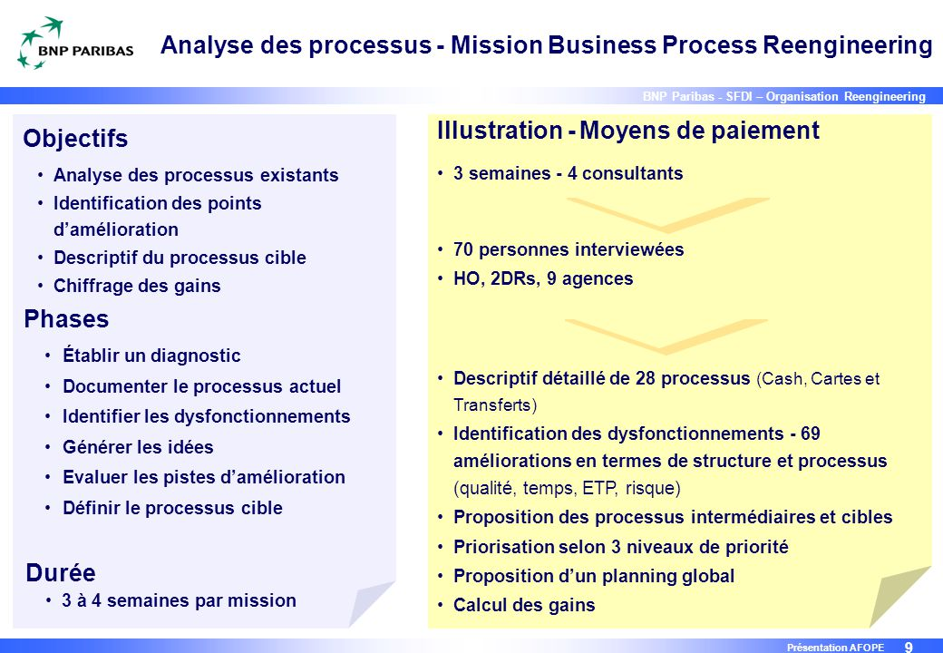 Analyse des processus - Mission Business Process Reengineering