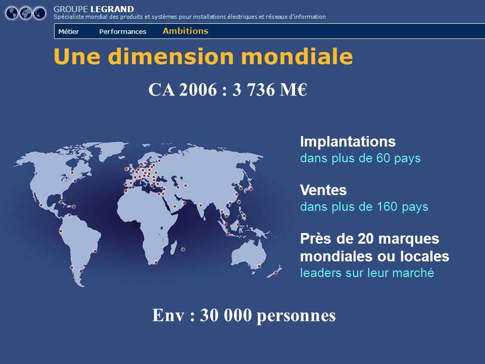Une dimension mondiale