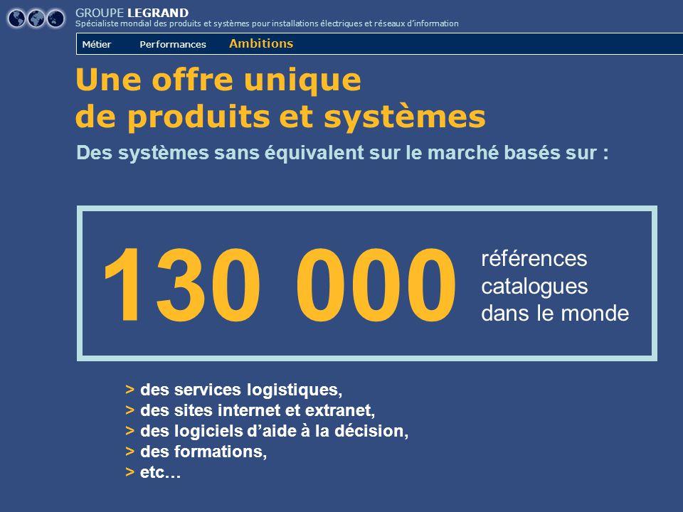 130 000 Une offre unique de produits et systèmes références catalogues