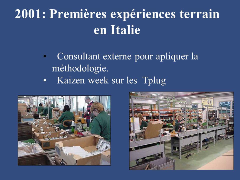 2001: Premières expériences terrain en Italie
