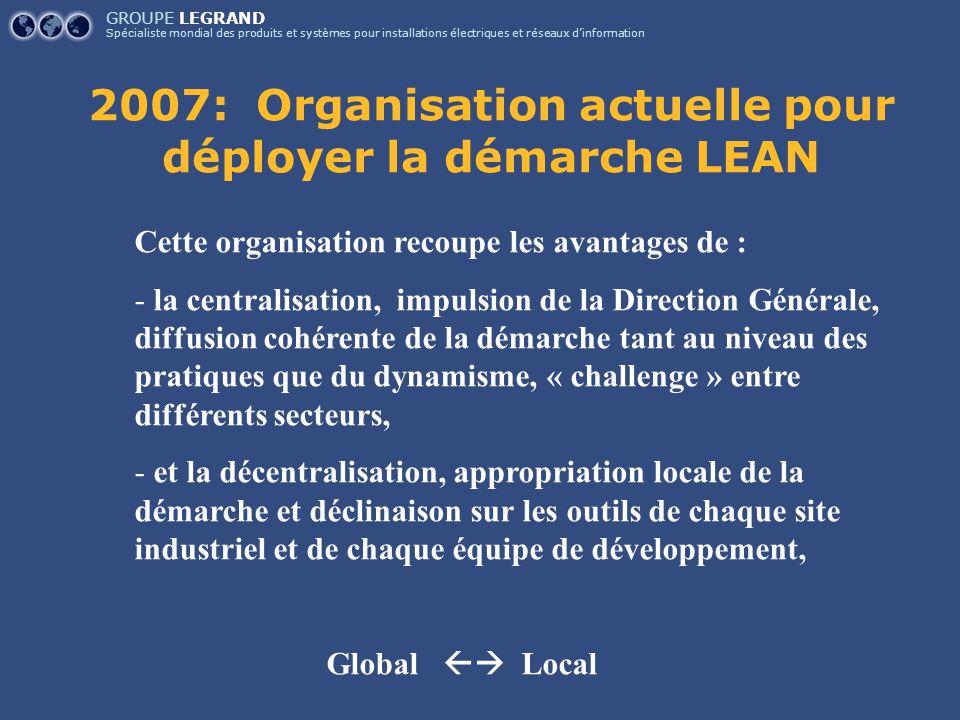 2007: Organisation actuelle pour déployer la démarche LEAN