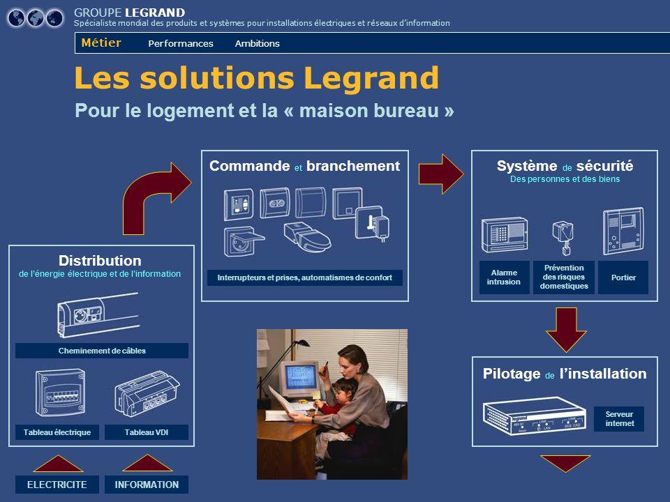 Les solutions Legrand Pour le logement et la « maison bureau »