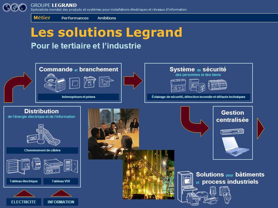 Les solutions Legrand Pour le tertiaire et l'industrie