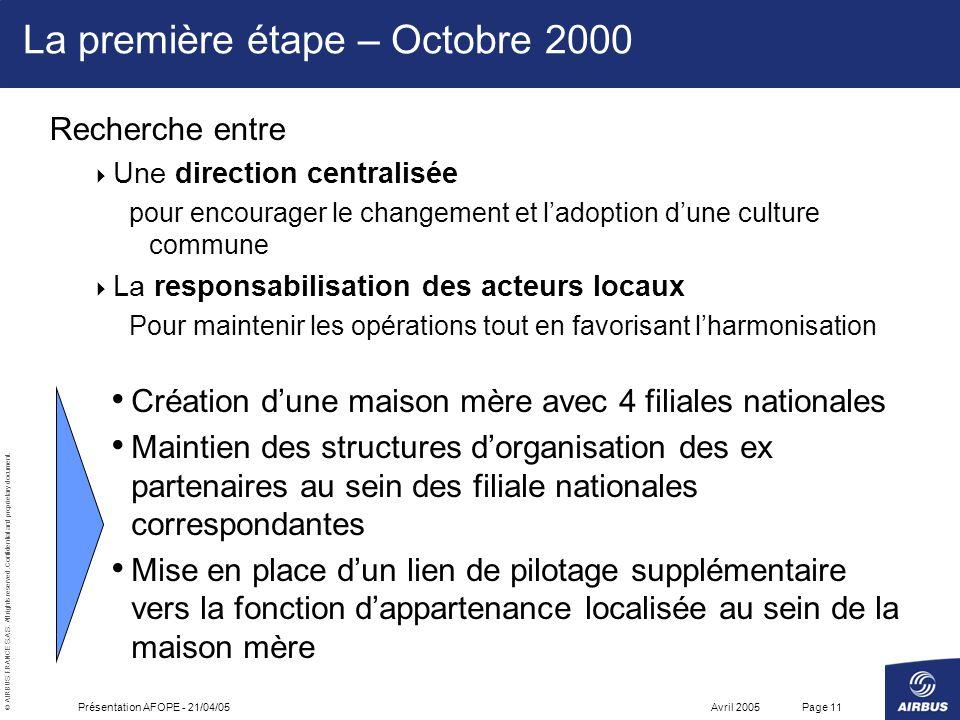La première étape – Octobre 2000