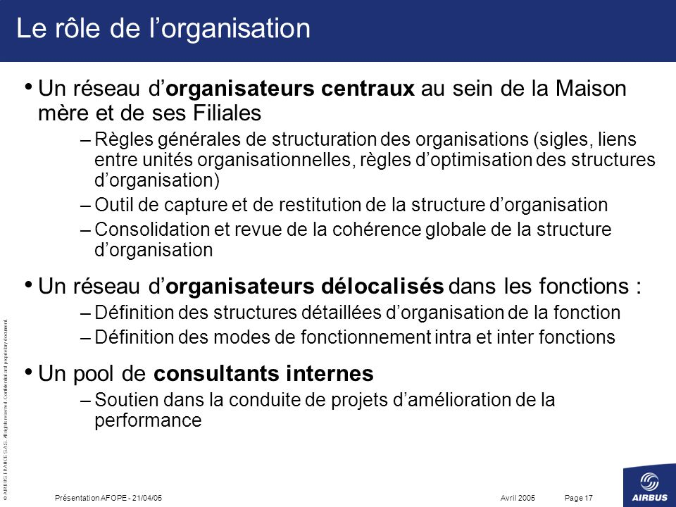 Le rôle de l'organisation