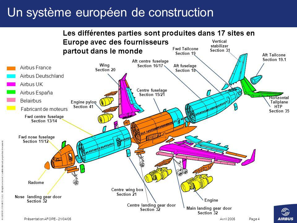 Un système européen de construction
