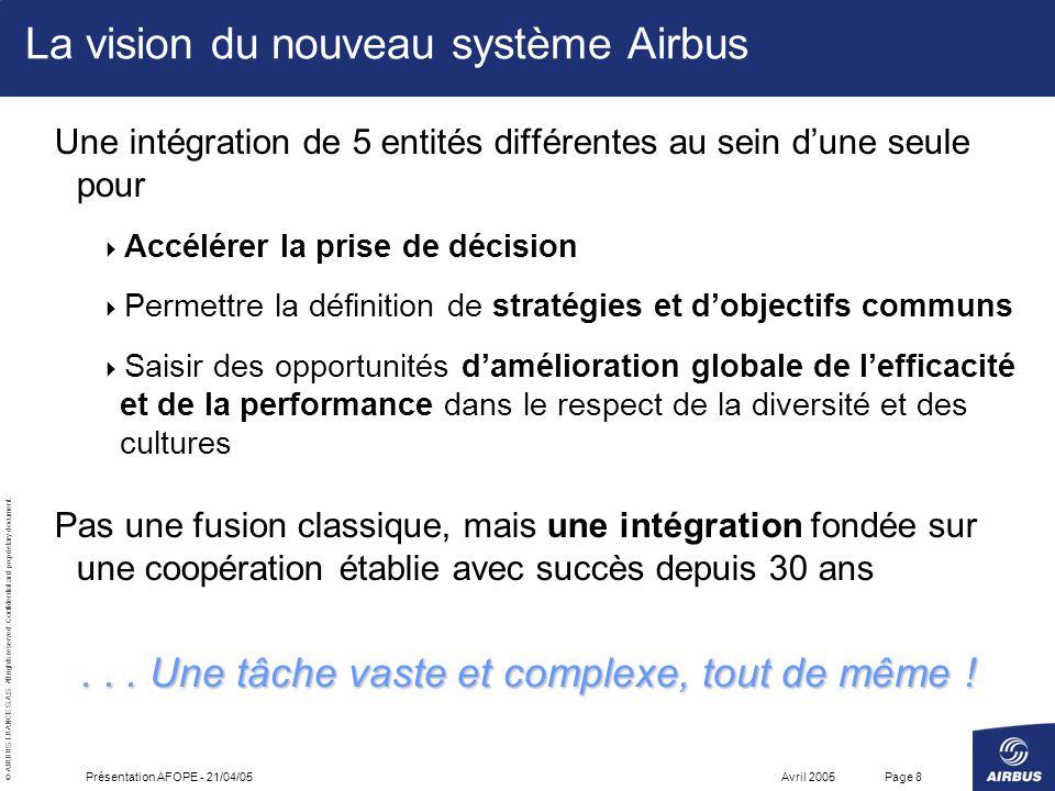 La vision du nouveau système Airbus