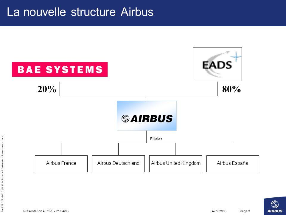 La nouvelle structure Airbus