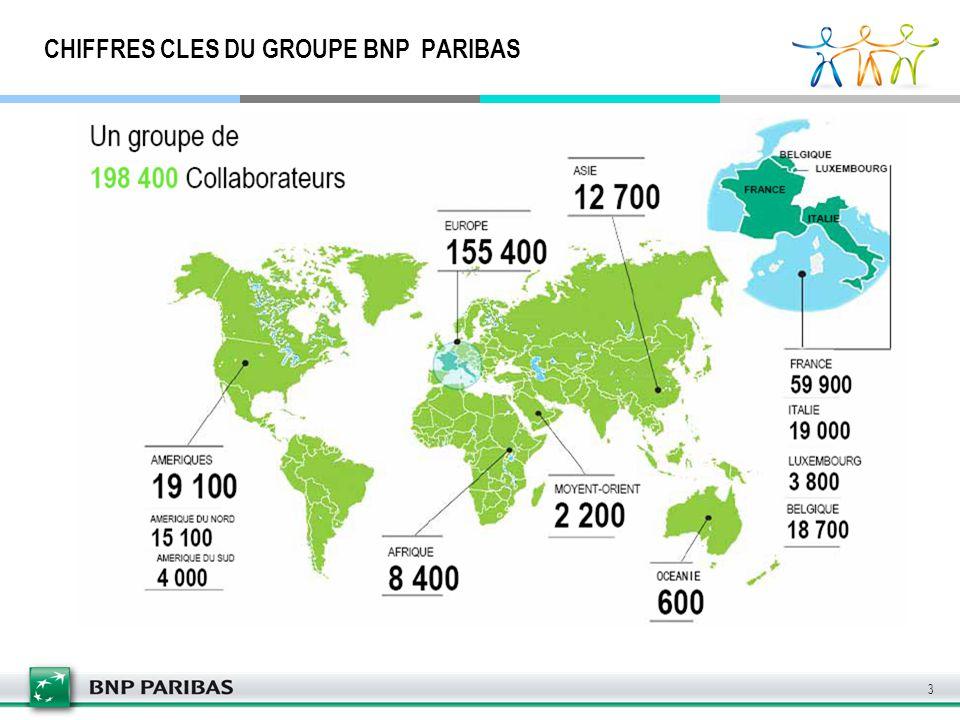 CHIFFRES CLES DU GROUPE BNP PARIBAS