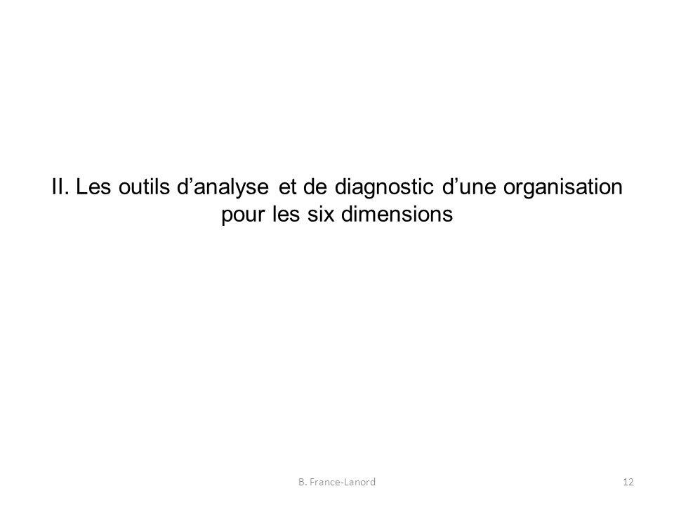 II. Les outils d'analyse et de diagnostic d'une organisation pour les six dimensions