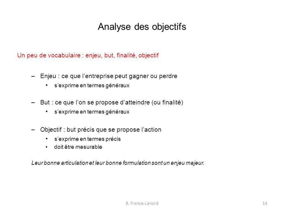 Analyse des objectifs Un peu de vocabulaire : enjeu, but, finalité, objectif. Enjeu : ce que l'entreprise peut gagner ou perdre.