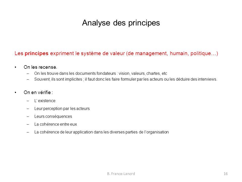 Analyse des principes Les principes expriment le système de valeur (de management, humain, politique…)