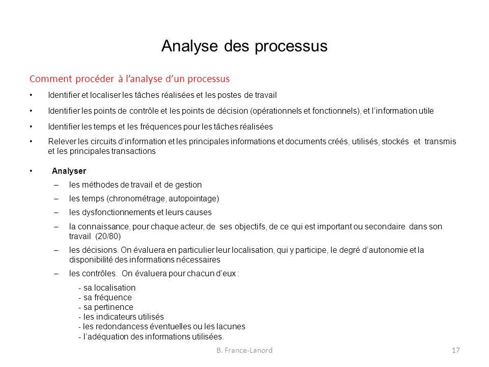 Analyse des processus Comment procéder à l'analyse d'un processus