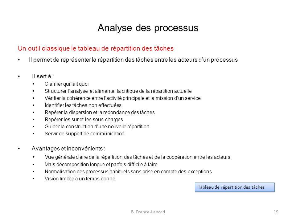 Analyse des processus Un outil classique le tableau de répartition des tâches.
