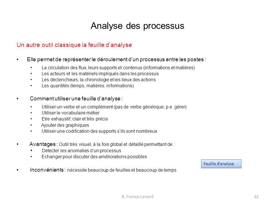 Analyse des processus Un autre outil classique la feuille d'analyse