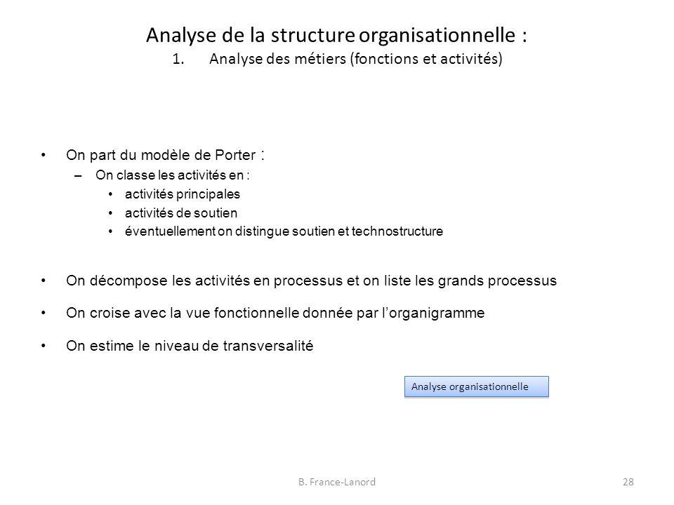 Analyse de la structure organisationnelle : 1
